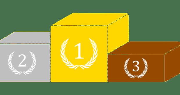 F1 Classifica 2017