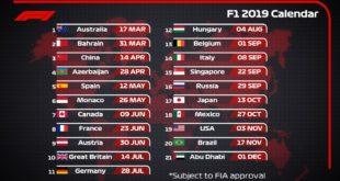 Calendario F2.Calendario F1 2019 Calendario Formula Uno 2019 Formula 1